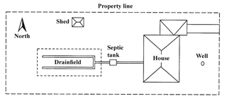 Septic Tank and Drainfield Maintenance