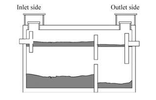Residential Onsite Wastewater Treatment Septic Tank Design And Installation