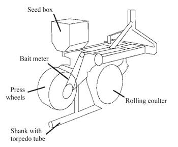 Kitchenaid Gas Grill Ignitor Wiring Diagram