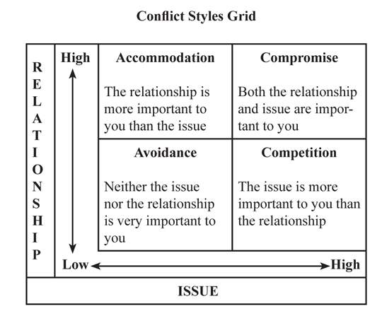 conflict resolution worksheet Termolak – Conflict Resolution Worksheet