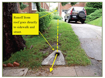 Stormwater Management: Disconnecting Downspouts and Impervious